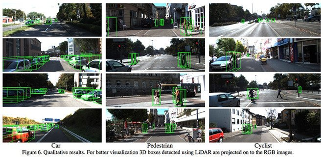 #Apple research paper details #LiDAR - based 3D object recognition for #autonomous vehicle navigation   http:// iphone.appleinsider.com/articles/17/11 /22/apple-research-paper-details-lidar-based-3d-object-recognition-for-autonomous-vehicle-navigation &nbsp; …  #smartcity #ai #Iot #robot #tech #5g #driverless #selfdriving #mobility #automotive #startup #future<br>http://pic.twitter.com/ughsqwjbGW