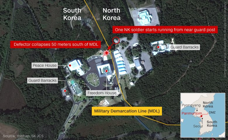 North Korea stands accused of violating armistice with South Korea after North Korean soldiers fired across the military demarcation line in pursuit of a defector https://t.co/MSWese4gZh