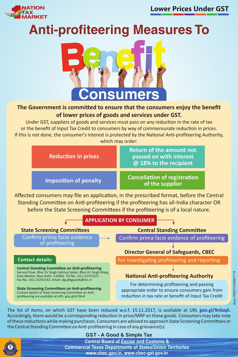 Anti-Profiteering Measures to Benefit Co...