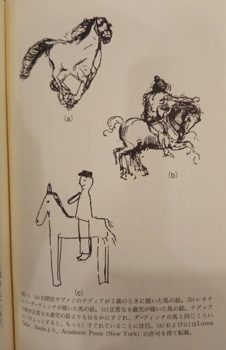 サヴァン症候群の言葉がまともに喋れない5歳児の絵(左上)がすごいけど、この子が言語スキルを身につけるに従いこのような芸術的な絵が描けなくなったらしい。もしかして、神絵師がキチガイじみた発言ばかりなのは言語機能が損傷してるのか?
