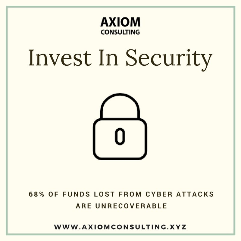 #Statistics say, almost 68% of the funds or money lost because of #cyberattacks can never be recovered. Attacks happen everywhere, in every #industry, to every type of #business.  #cybersecurity #CyberAware #onlinesafety #privacy #StaySafe<br>http://pic.twitter.com/ZKy5c3Pshg
