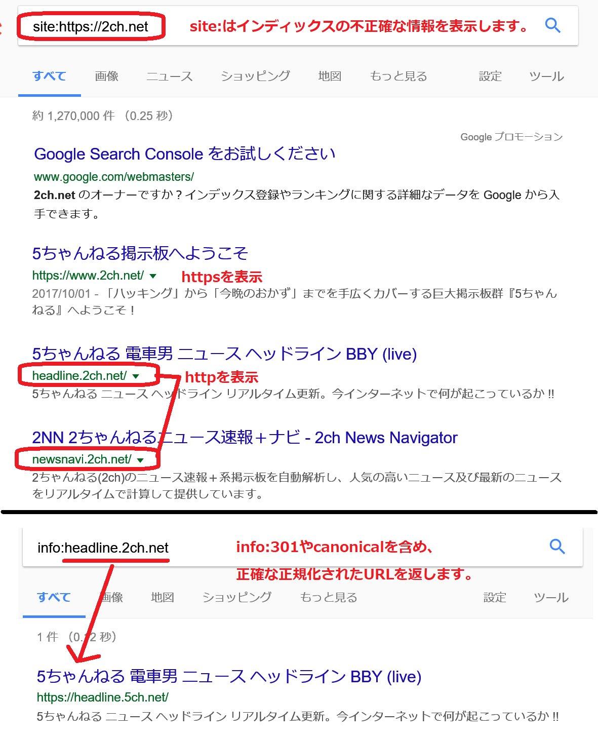 ニュース速報5ちゃん