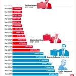 RT @fleetstreetfox: FYI, Philip Hammond. #Budget20...