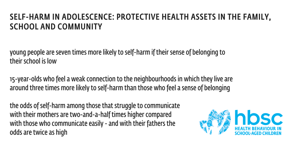 New research from @HSBCstudy in England shows that a &#39;sense of belonging&#39; is directly related to the tendency to self-harm among adolescents  http:// j.mp/2iFTsa3  &nbsp;   @UniofHerts @HBSCEngland #school #SDOH<br>http://pic.twitter.com/J61AYxUekI