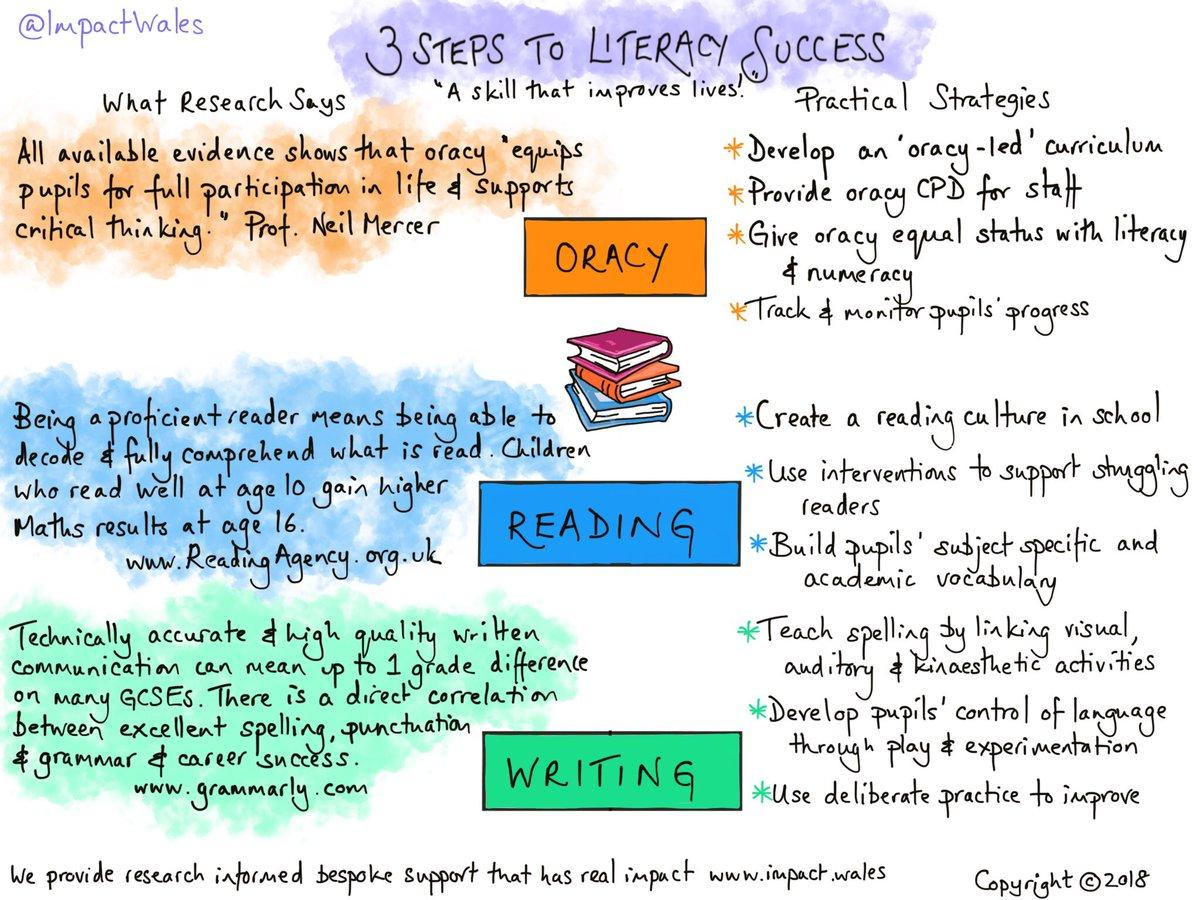 about language essay kitesurfing