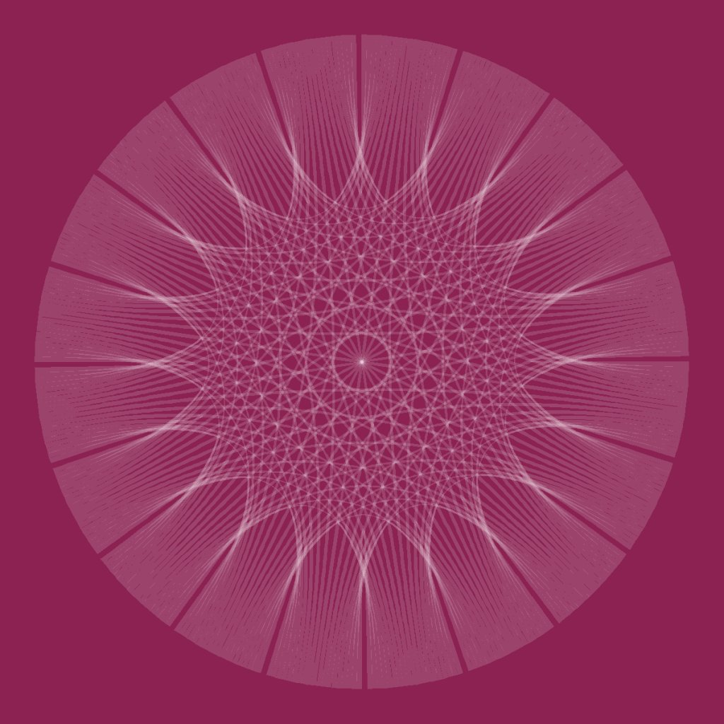 par(mar = c(1, 1, 1, 1), bg=&quot;violetred4&quot;) circlize::chordDiagram(matrix(1, 20, 20), col=&quot;white&quot;, symmetric = TRUE, transparency = 0.85, annotationTrack = NULL) #rstats #creativecoding #maths<br>http://pic.twitter.com/Aqa6SHqgtM