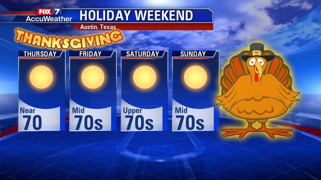 Scott Fisher Says: My Thanksgiving Weekend Forecast! #Austin #Texas #Weather.<br>http://pic.twitter.com/eAVNLIbKHZ