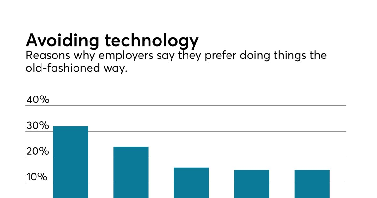 ICYMI: Employers prefer paper-based approach for open enrollment  http:// dlvr.it/Q2NF3f  &nbsp;   #HR_Technology #Enrollment <br>http://pic.twitter.com/H5fwZc1mZm