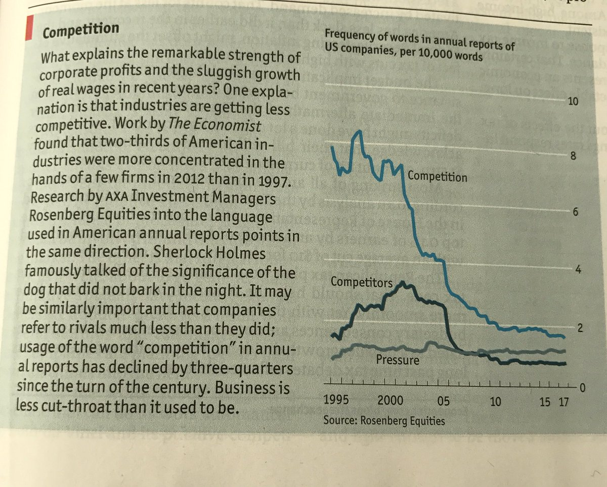 From this week&#39;s edition of @TheEconomist      #economy #growth #productivity #competition #competitors #profits #wages<br>http://pic.twitter.com/AUyQHh6SeK