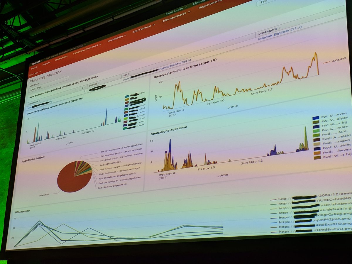 . @ABNAMRO has visibility and power of immediate response to #phishing  attacks. #splunklive #splunk <br>http://pic.twitter.com/EbQSCM2dpz