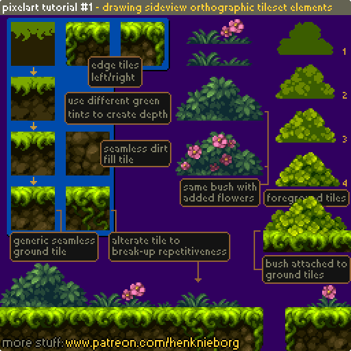 #pixelart #tutorial featuring basics for a sideview game tileset.  Files download:  http://www. patreon.com/henknieborg  &nbsp;    #indiedev #indiegame #gamedev by #AstralPixel<br>http://pic.twitter.com/3fycvJ0MYh