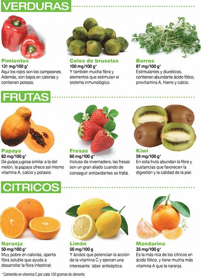 frutas que contengan hierro y calcio