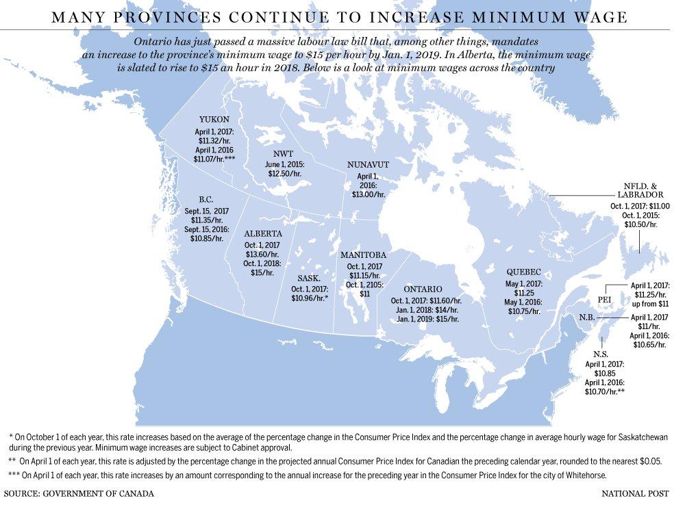 Minimum Wage State Map Business Insider State Of The Minimum Wage - Minimum wage map us