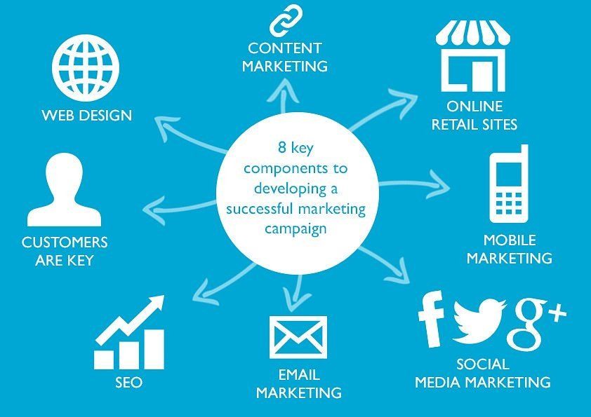 Creating #InfluencerMarketing #Mpgvip #defstar5 #makeyourownlane #socialmedia #DigitalMarketing #seo #OnlineMarketing #SMA  #GrowthHacking #Content #Marketing #9and9 #UX #DataScience  #BigData #DigitalMarketing #9and9 #GrowthHacking #contentmarketing #Influencer<br>http://pic.twitter.com/leJRKC285D
