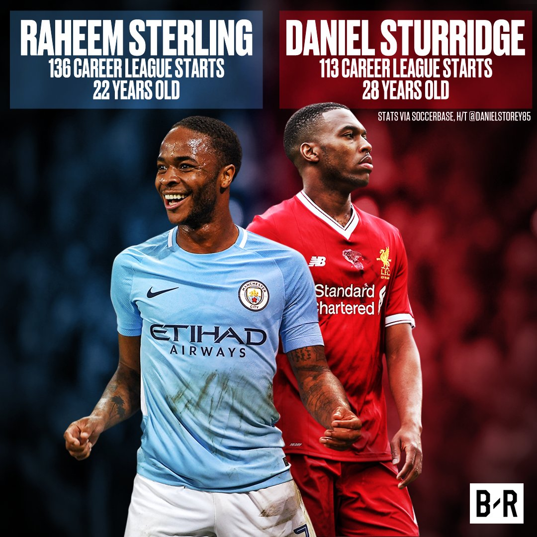Raheem Sterling is six years younger tha...