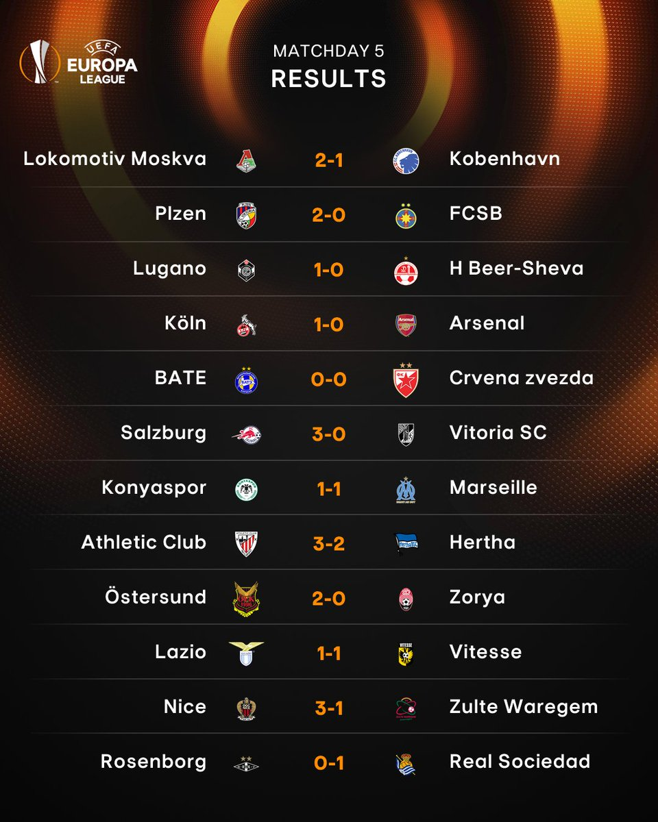 #Matchday Latest News Trends Updates Images - EuropaLeague