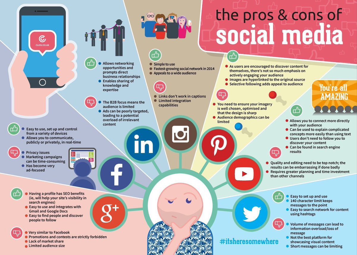 #ContentMarketingPros and cons of #SocialMedia !! #Mpgvip #Startup #DigitalMarketing #ContentMarketing #makeyourownlane #Tech #Defstar5 #bigdata #SEO #Innovation #4IR #Marketing #Abhiseo<br>http://pic.twitter.com/HOaNYf0ozT