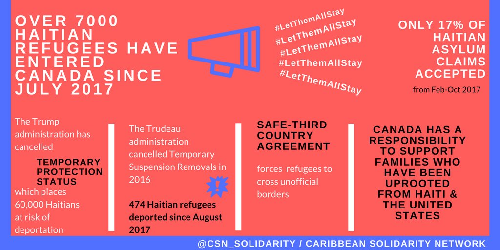 Caribbean Solidarity Network Csn On Twitter Over 7000 Haitian