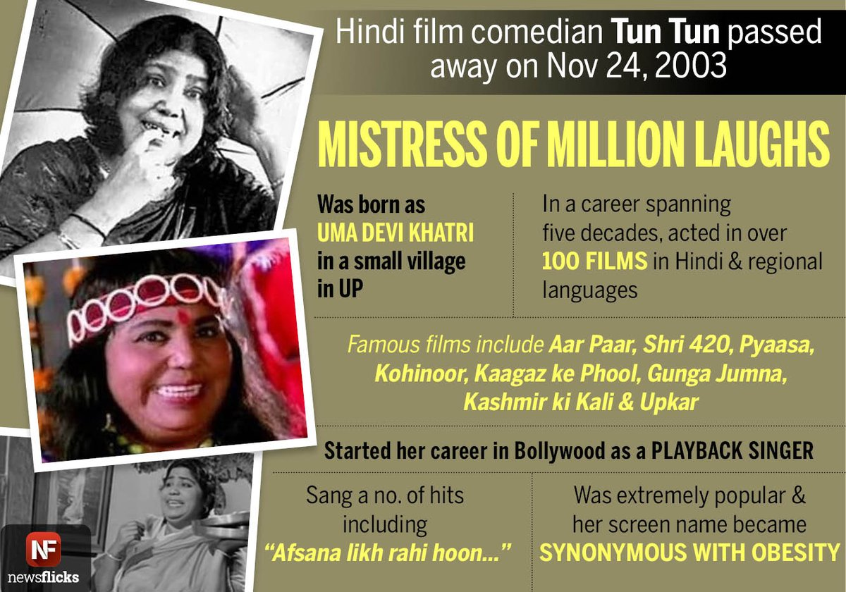 Remembering Hindi cinemas first comedienne Tun Tun on her death anniversary