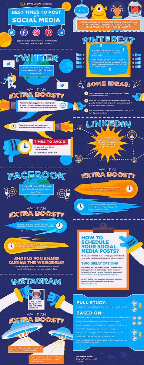 Best Times to Post on Social Media  #ContentMarketing #Marketing #DigitalMarketing #SMM #SEO #9and9 #Blogging #Internet #InternetMarketing #MakeYourOwnLane #Mgvip #SocialMedia #VideoMarketing #GrowthHacking #SocialMediaMarketing #Onlinemarketing #Emailmarketing @SamparaSai<br>http://pic.twitter.com/UEGhXJ1rGz