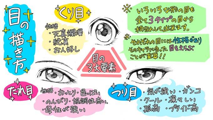 イラスト初心者でもわかる目の描き方講座イラストくり目タレ目