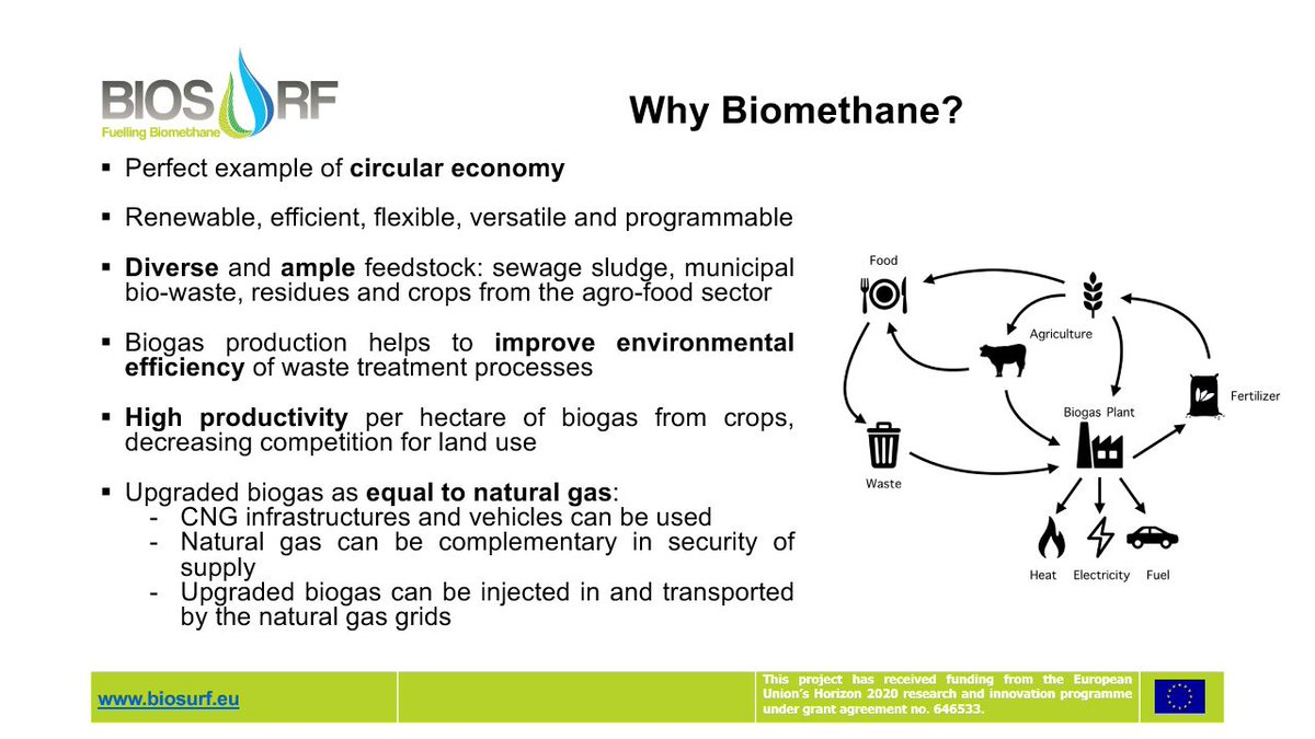 European Biogas Eba On Twitter Why Biomethane It Is A Perfect Plant Diagram Example Of Circulareconomy As Equal To Natural Gas Stefano Proietti From Isinnova