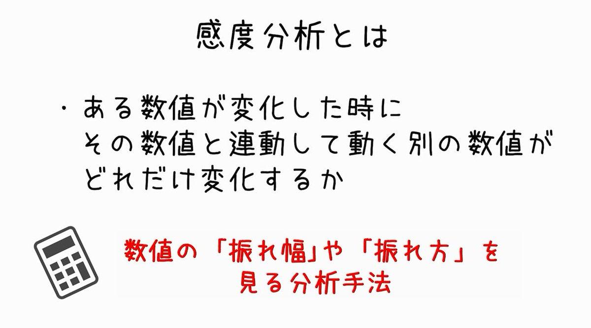 グロービス学び放題 on Twitter:...