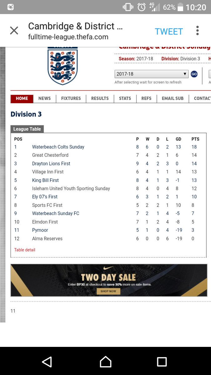 Updated table! Still looking strong