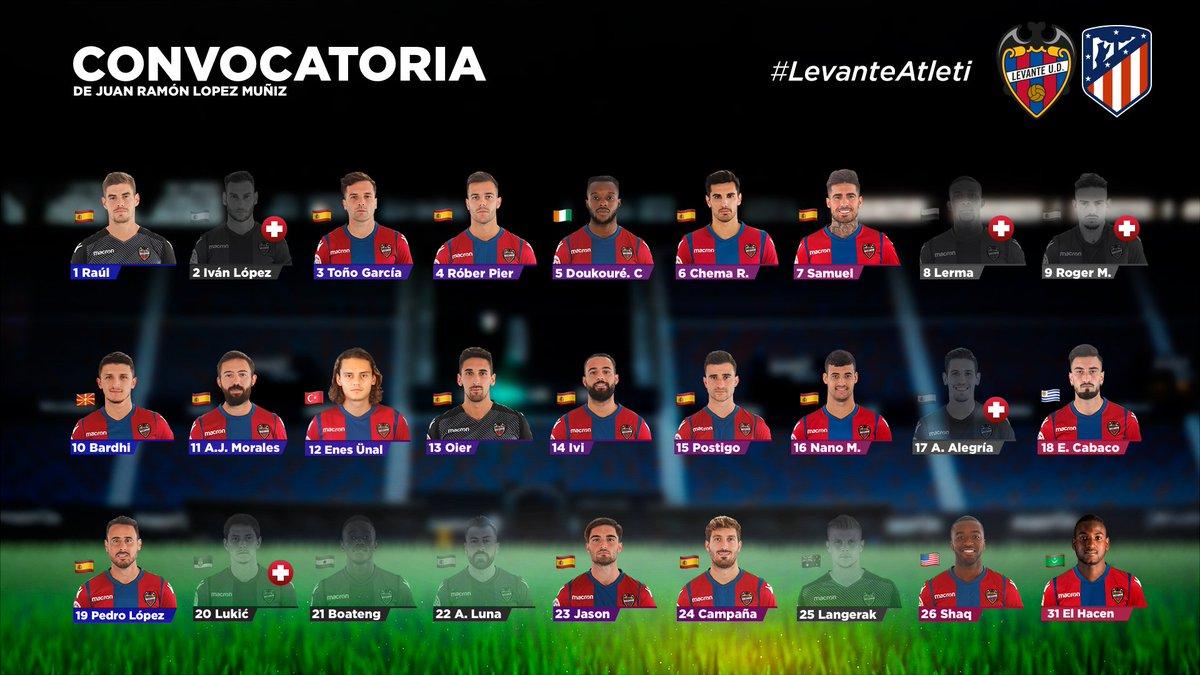 DPZMJscWkAEmdMz Luna, Boateng y Langerak fuera de la lista para recibir al Atlético de Madrid - Comunio-Biwenger