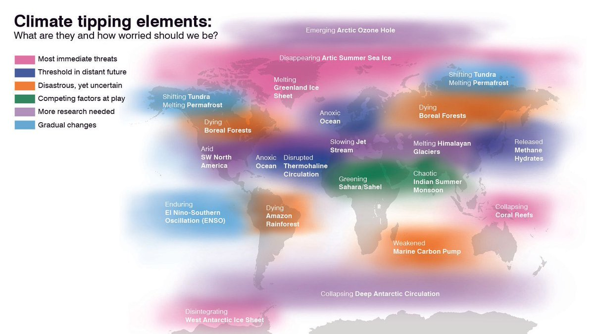 Are we reaching our #climate change tipping points?  http:// wef.ch/2hVhdKO  &nbsp;  <br>http://pic.twitter.com/eLLCQtSRaL