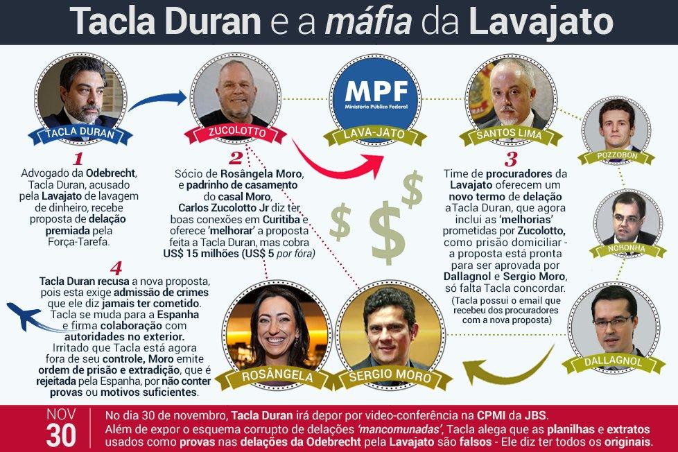 Image result for rosangela moro corrupta