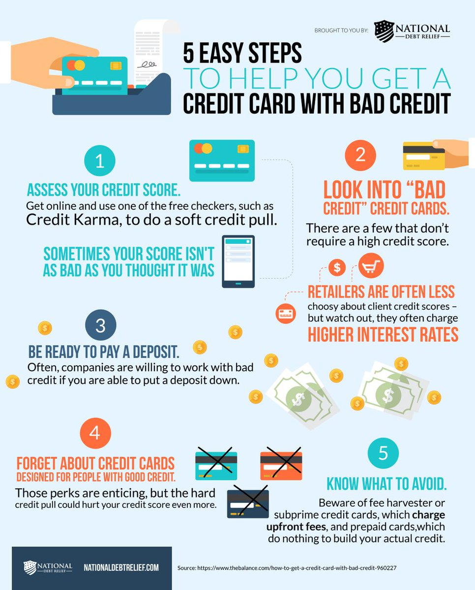 """national debt relief on twitter: """"bad credit doesn't have to define"""