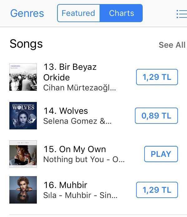 Our new single #OnMyOwn is #1 on the Japanese and Turkey #iTunes #blues charts, and it just came out today! #proud  Stream it on #Spotify or buy it on iTunes. Video on #YouTube #NewMusicFriday #iTunesJapan #Thanksgiving #NewMusic #HappyThankgiving  http:// smarturl.it/nickyonmyown  &nbsp;  <br>http://pic.twitter.com/MtutqnF5Ua