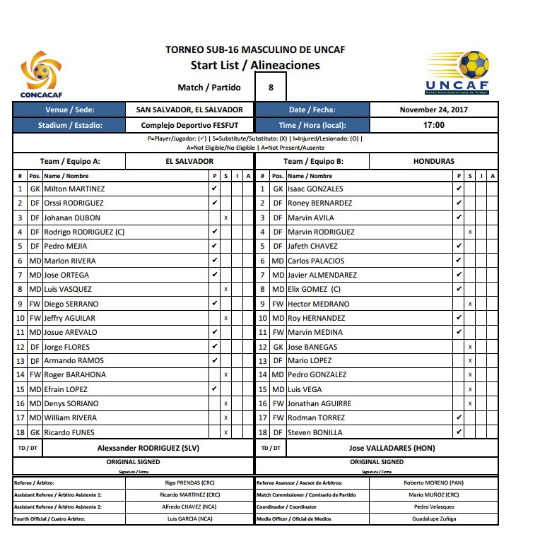 Sub-16: Campeonato Centroamericano - El Salvador 2017. DPbkHrhX4AAXXtN