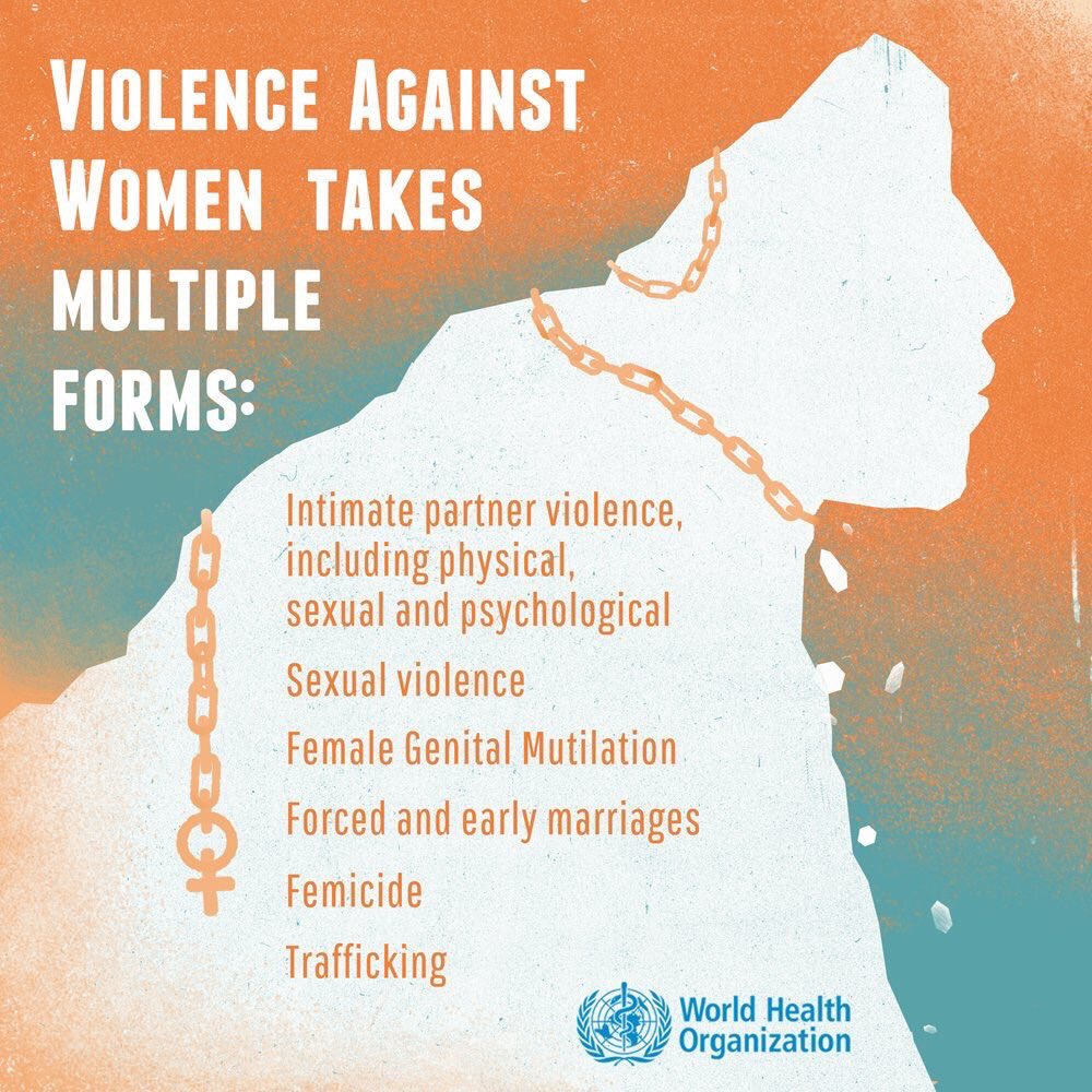 """an analysis of the most common forms of violence against women Violence and other forms of abuse are most commonly understood as a pattern of behaviour committing """"honour"""" or other crimes against women in some parts."""
