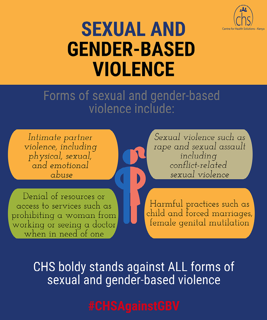 sexual and gender based violence in Loverview iberia's civil conflict exacerbated the situation of sexual and gender-based violence (sgbv), which is extremely prevalent occuring across all socio-economic and cultural backgrounds.