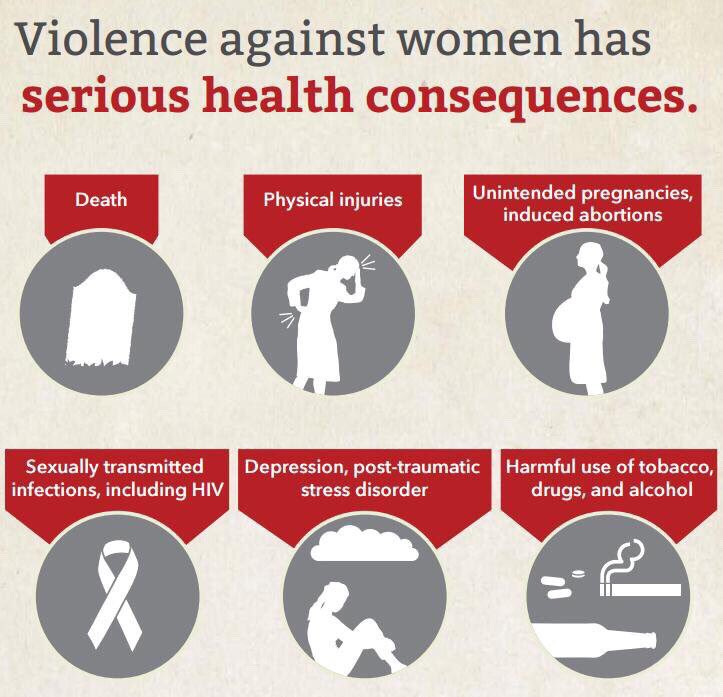 sexual crimes against women scenario in For crimes against women overall, pending cases increased from 1,081,756 to 1,204,786  but at the same time it may also act as a deterrent against the violent sexual behavior .