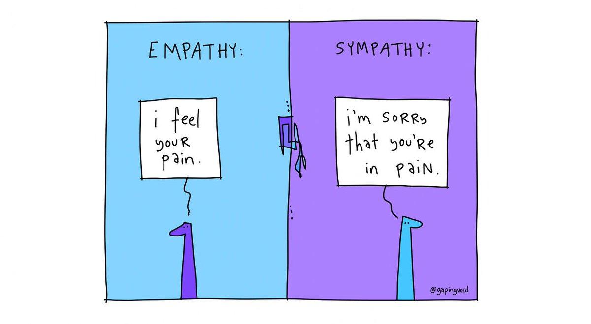 Simple Psychology (@simplepsycholog) | Twitter