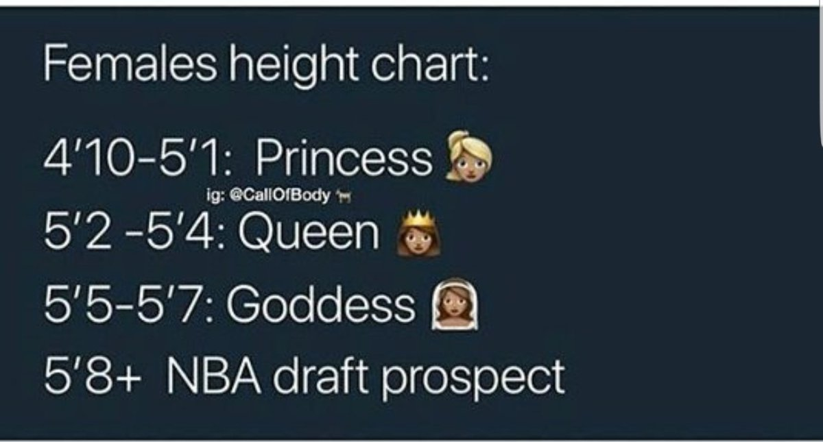 Tall considered what is height What Height
