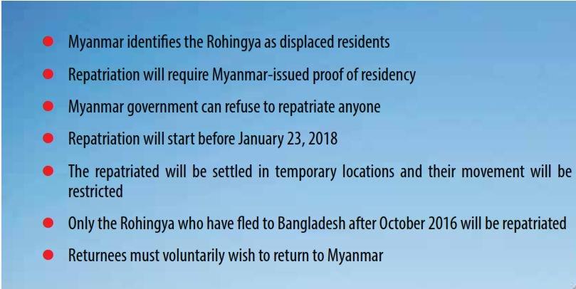 repatriation issues