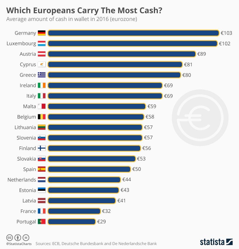 いくら は 1 ユーロ