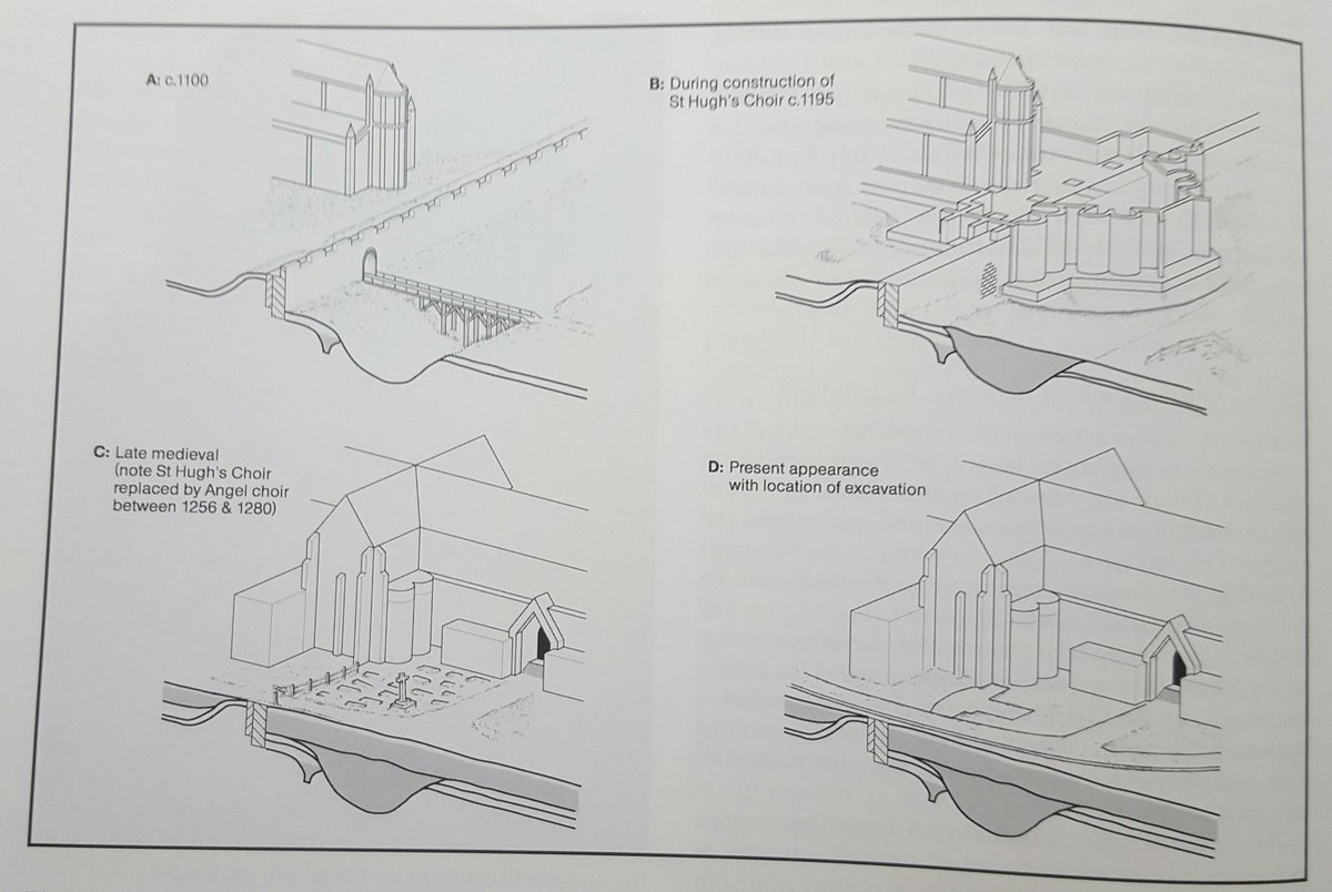 Antony Lee On Twitter As For The Cathedrals Relationship To Wall Schematic This Great From City By Pool Book Explains It Really Well And Cathedral Then Got Its Own Close Walls In 12th