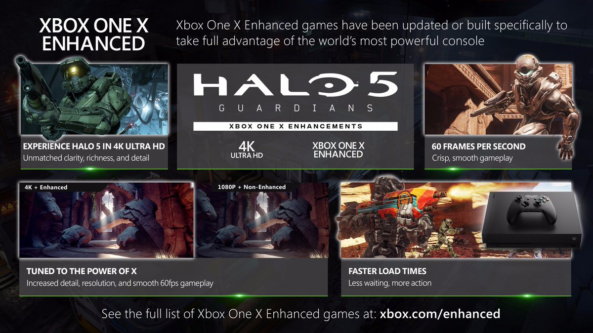 Xbox Canada on Twitter: