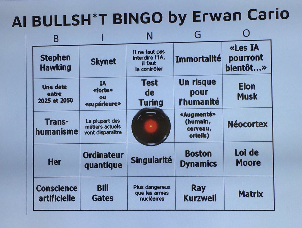 Had some students in AI class report on AI hype, and they presented this bullshit bingo from French journalist. https://t.co/SxrAfmN5ip