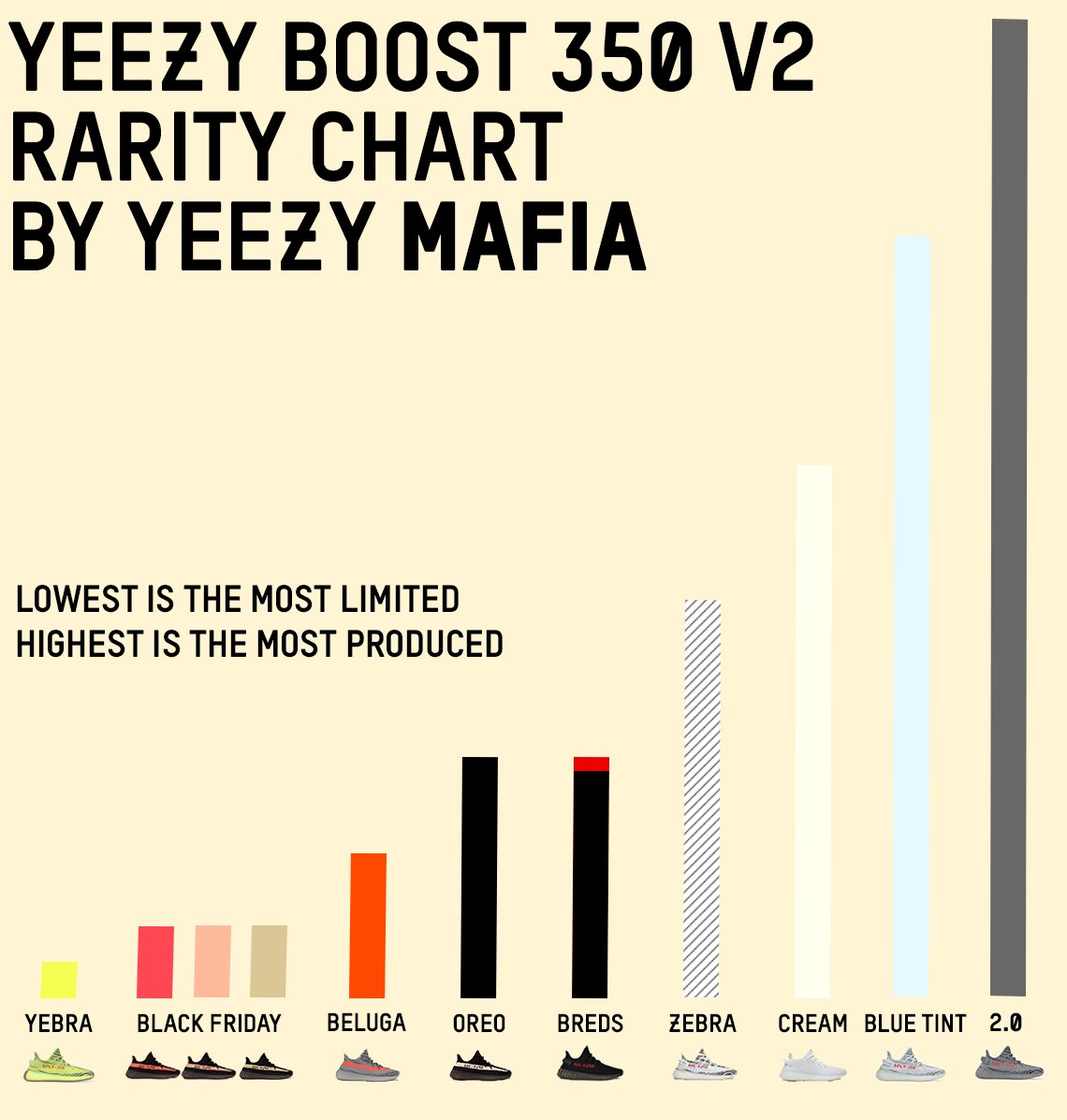 Image result for yeezy mafia