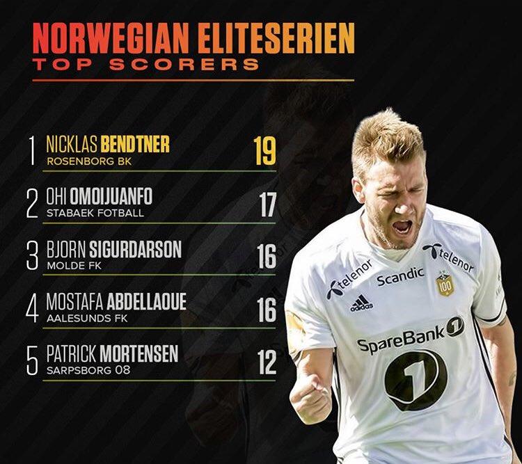 'Lord' Bendtner lại chứng tỏ sự 'vô đối' với danh hiệu mới nhất này! - ảnh 3