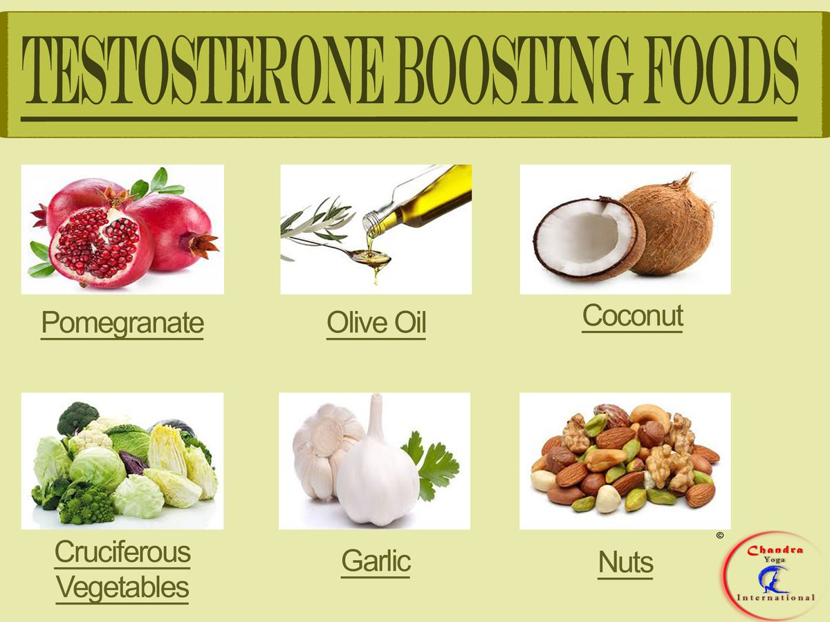 #Testosterone_Boosting_Foods  https://www.facebook.com/photo.php?fbid=2177434982483751&set=a.1481965082030748.1073741830.100006518109700&type=3&theater …  See more ==> #200_Hour #Yoga_Teacher_Training in #Rishikesh, #India https://goo.gl/C99Bb9