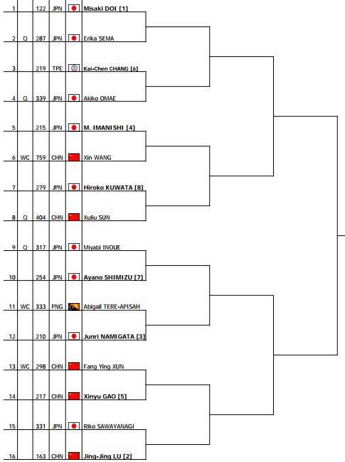 WTA 2018 DPtRQMnX4AACOFI