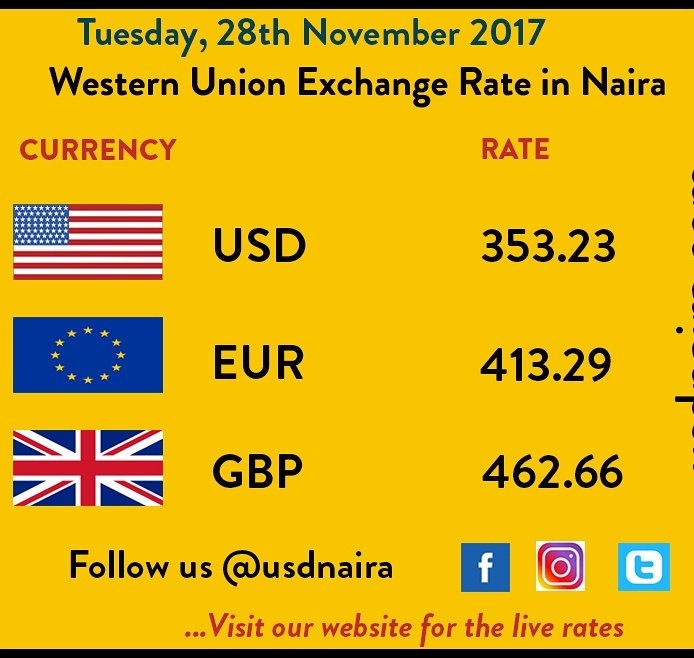 Usdnaira On Twitter The Dollar To Naira Western Union
