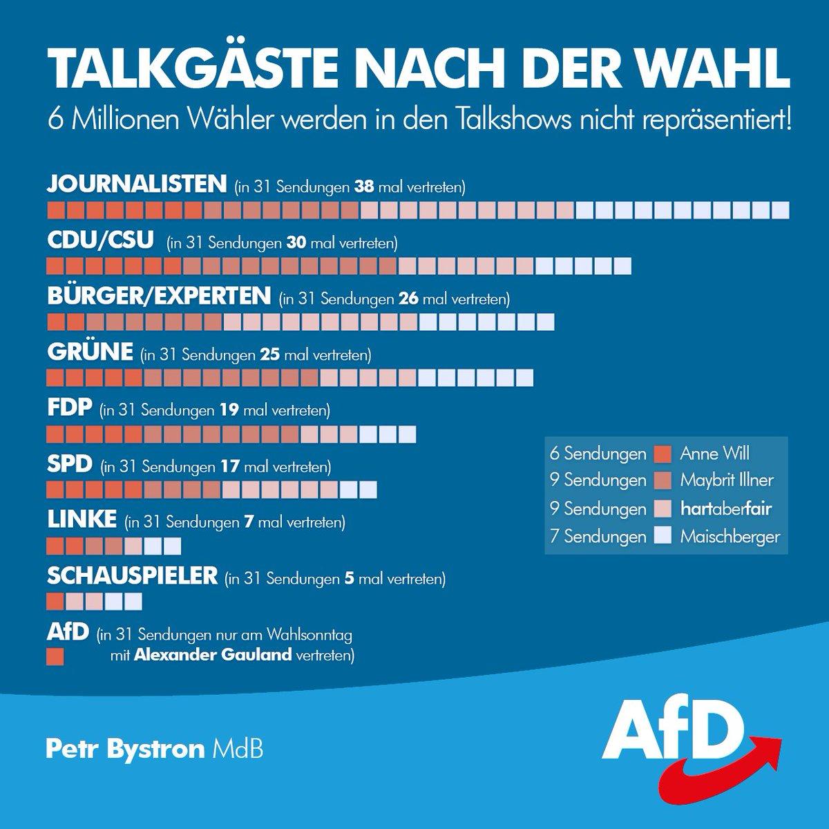 AfD Berlin on Twitter: